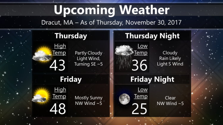weather 2017-11-30.png
