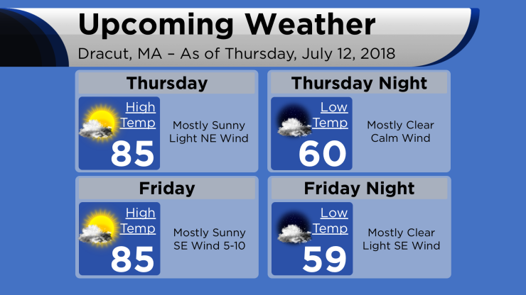 weather 2018-07-12.png