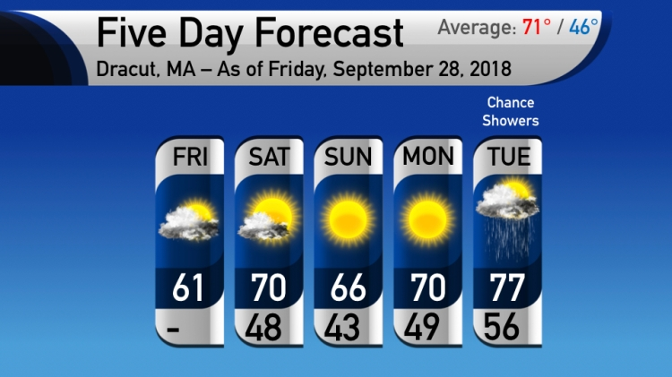 weather 2018-09-28 update.002.jpeg