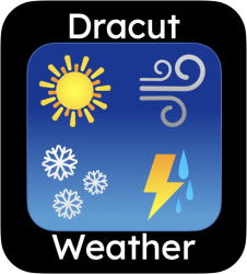 Dracut Weather